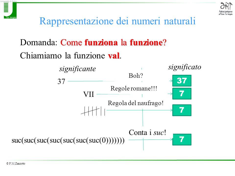 © F.M.Zanzotto Rappresentazione dei numeri naturali Come funziona la funzione? Domanda: Come funziona la funzione? val Chiamiamo la funzione val. VII
