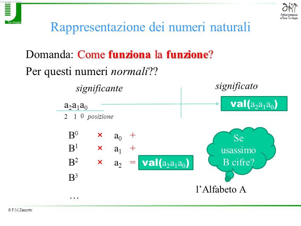 © F.M.Zanzotto Rappresentazione dei numeri naturali Come funziona la funzione? Domanda: Come funziona la funzione? Per questi numeri normali?? a2a1a0a
