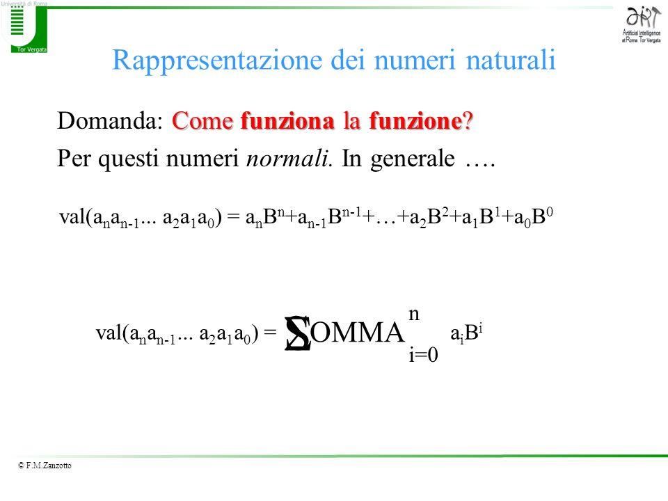 © F.M.Zanzotto Rappresentazione dei numeri naturali Come funziona la funzione? Domanda: Come funziona la funzione? Per questi numeri normali. In gener