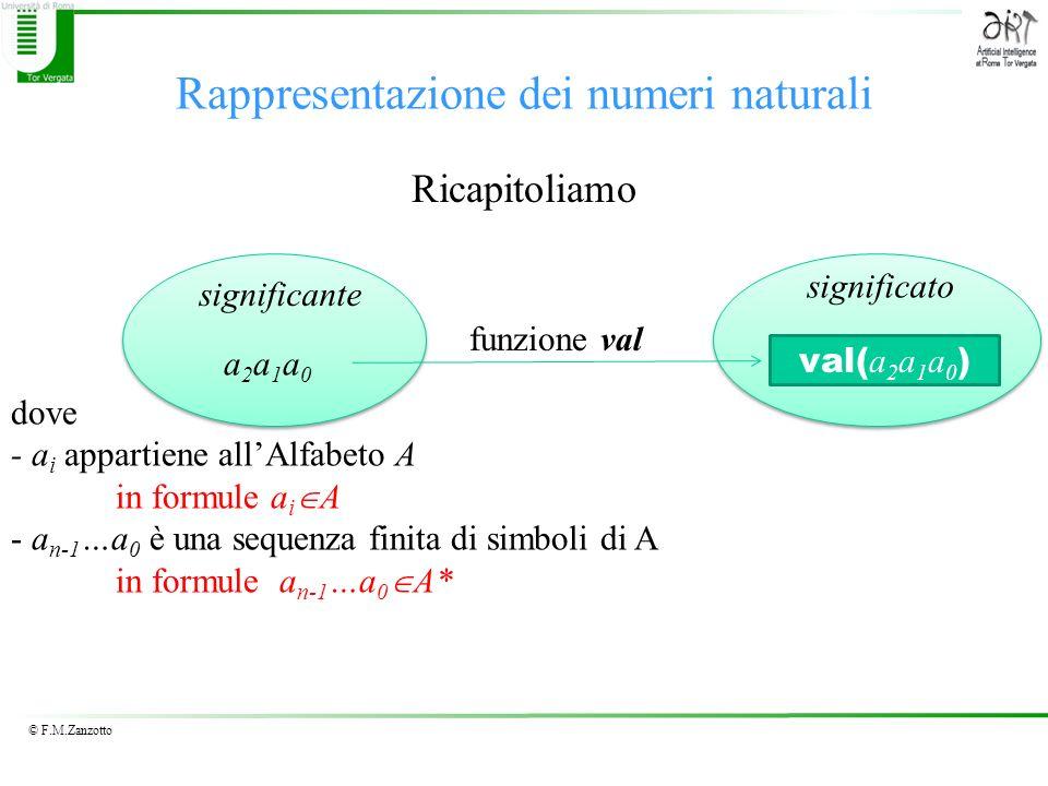 © F.M.Zanzotto Rappresentazione dei numeri naturali Ricapitoliamo a2a1a0a2a1a0 significante significato val( a 2 a 1 a 0 ) funzione val dove - a i app