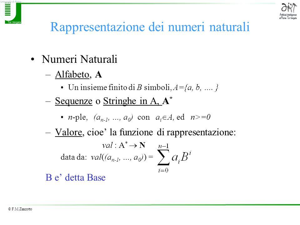 © F.M.Zanzotto Rappresentazione dei numeri naturali Numeri Naturali –Alfabeto, A Un insieme finito di B simboli, A={a, b, …. } –Sequenze o Stringhe in