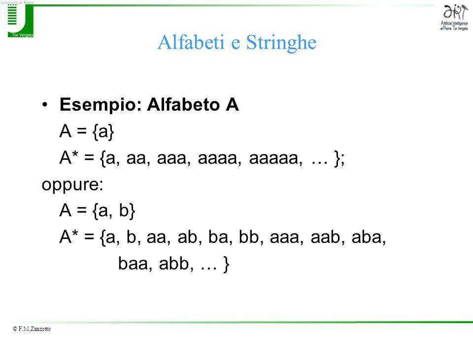 © F.M.Zanzotto Alfabeti e Stringhe Esempio: Alfabeto A A = {a} A* = {a, aa, aaa, aaaa, aaaaa, … }; oppure: A = {a, b} A* = {a, b, aa, ab, ba, bb, aaa,