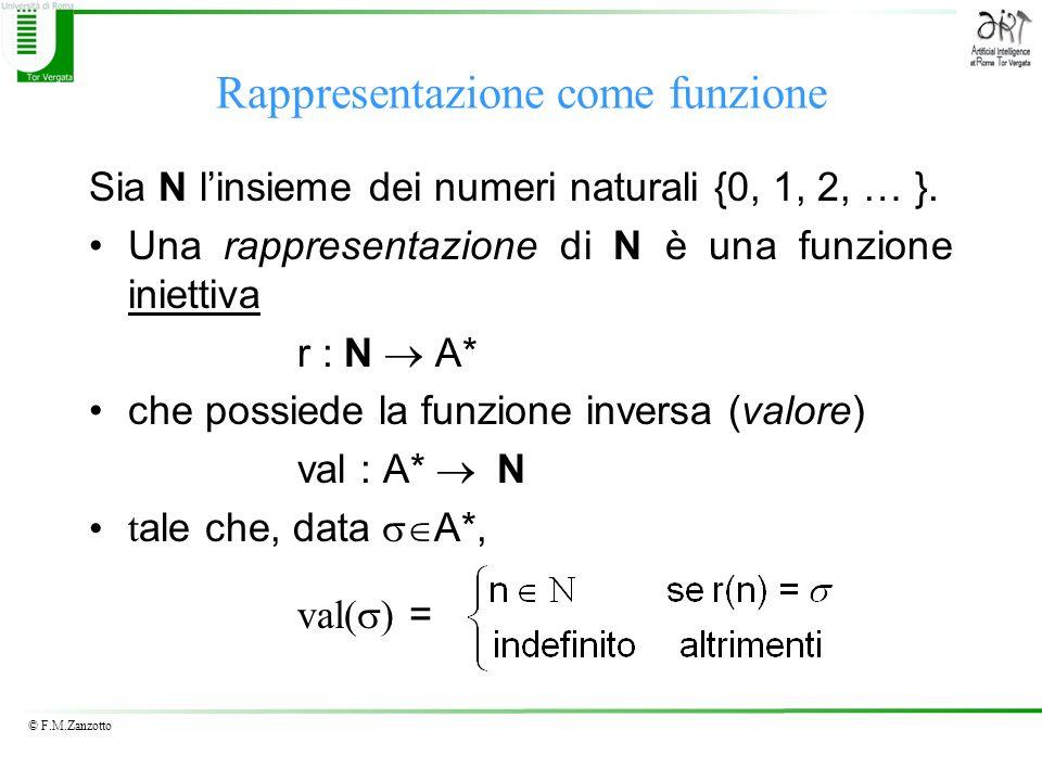 © F.M.Zanzotto Rappresentazione come funzione Sia N linsieme dei numeri naturali {0, 1, 2, … }. Una rappresentazione di N è una funzione iniettiva r :