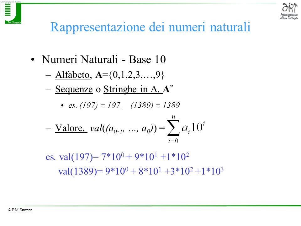 © F.M.Zanzotto Rappresentazione dei numeri naturali Numeri Naturali - Base 10 –Alfabeto, A={0,1,2,3,…,9} –Sequenze o Stringhe in A, A * es. (197) = 19