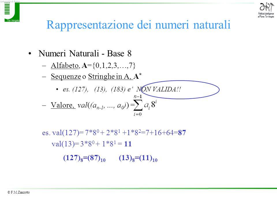 © F.M.Zanzotto Rappresentazione dei numeri naturali Numeri Naturali - Base 8 –Alfabeto, A={0,1,2,3,…,7} –Sequenze o Stringhe in A, A * es. (127), (13)