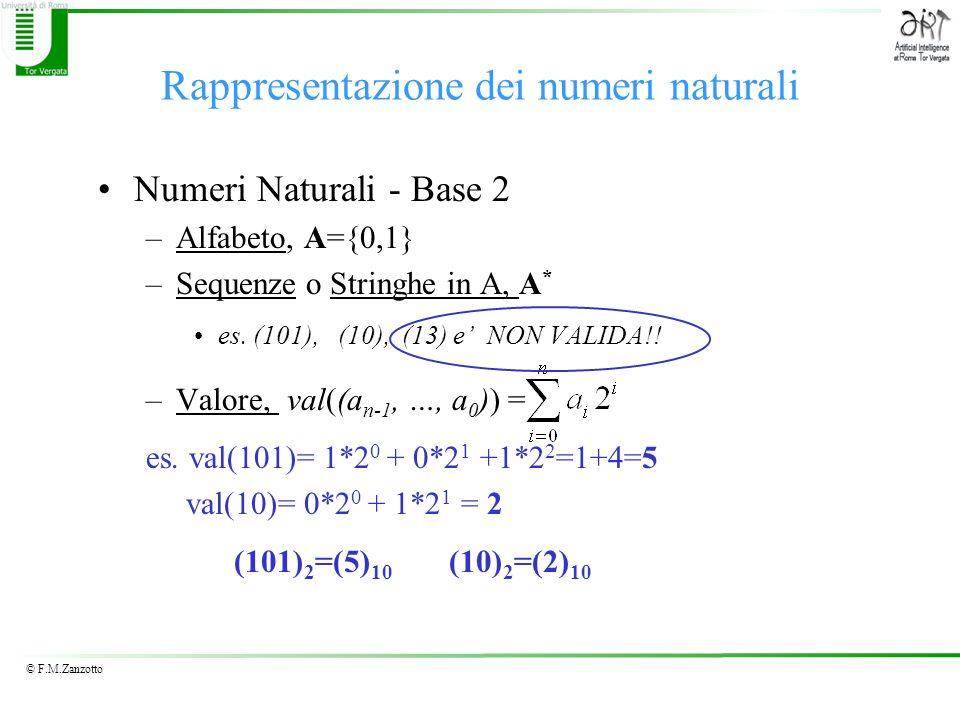 © F.M.Zanzotto Rappresentazione dei numeri naturali Numeri Naturali - Base 2 –Alfabeto, A={0,1} –Sequenze o Stringhe in A, A * es. (101), (10), (13) e