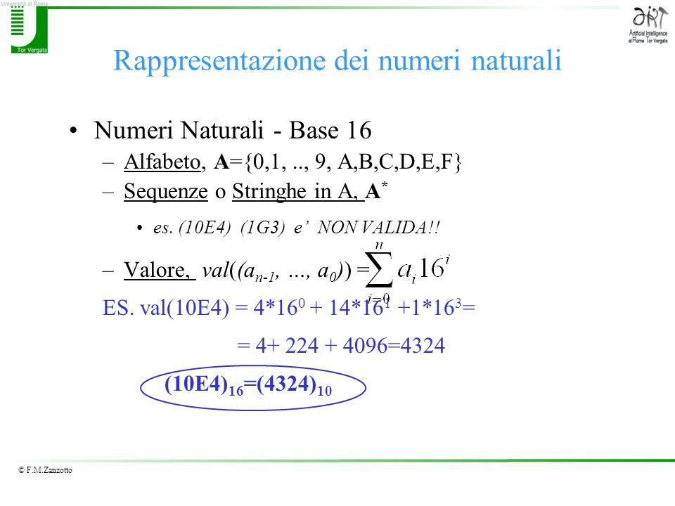 © F.M.Zanzotto Rappresentazione dei numeri naturali Numeri Naturali - Base 16 –Alfabeto, A={0,1,.., 9, A,B,C,D,E,F} –Sequenze o Stringhe in A, A * es.