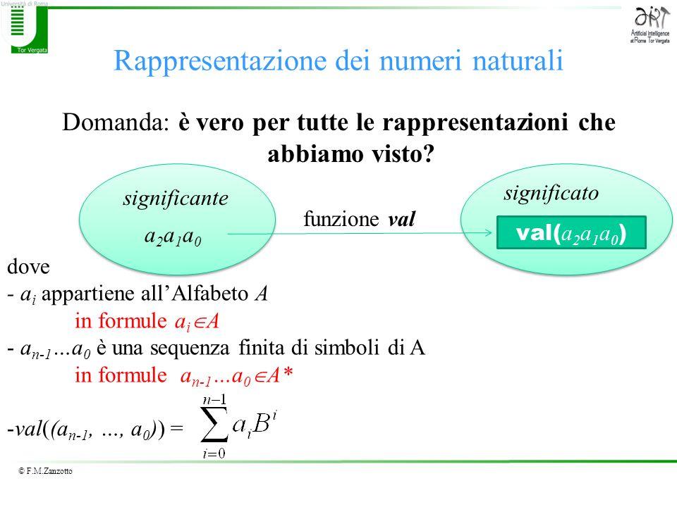 © F.M.Zanzotto Rappresentazione dei numeri naturali Domanda: è vero per tutte le rappresentazioni che abbiamo visto? a2a1a0a2a1a0 significante signifi