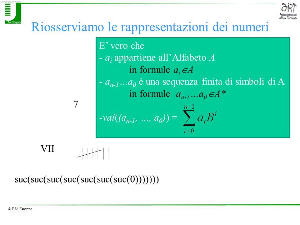 © F.M.Zanzotto Riosserviamo le rappresentazioni dei numeri VII 7 suc(suc(suc(suc(suc(suc(suc(0))))))) E vero che - a i appartiene allAlfabeto A in for