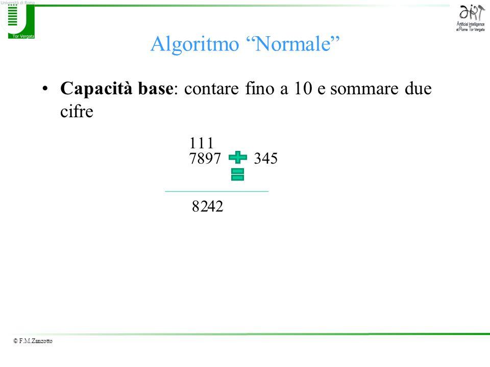 © F.M.Zanzotto Algoritmo Normale Capacità base: contare fino a 10 e sommare due cifre 7897345 2 1 4 1 28 1