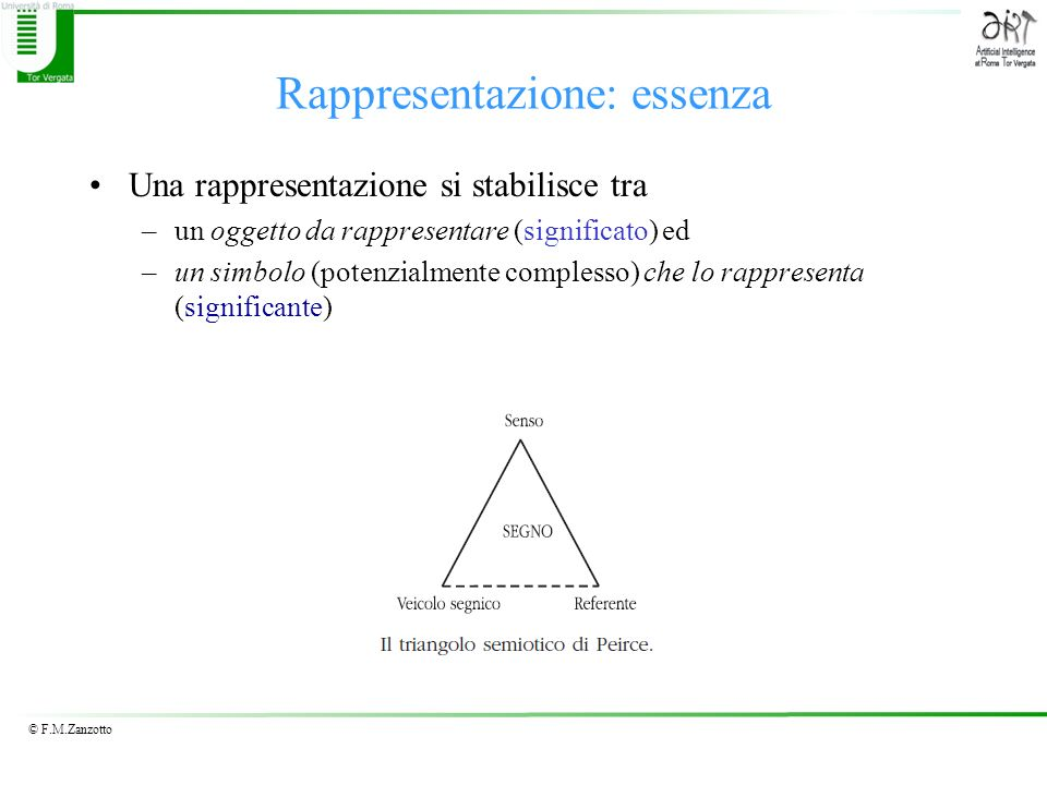 © F.M.Zanzotto Ricapitolazione: Rappresentazione dellInformazione Questioni di rappresentazione Rappresentazione: essenza Tipi di rappresentazione Cosa ci interessa rappresentare in un algoritmo per produrre una macchina in grado di elaborarlo.