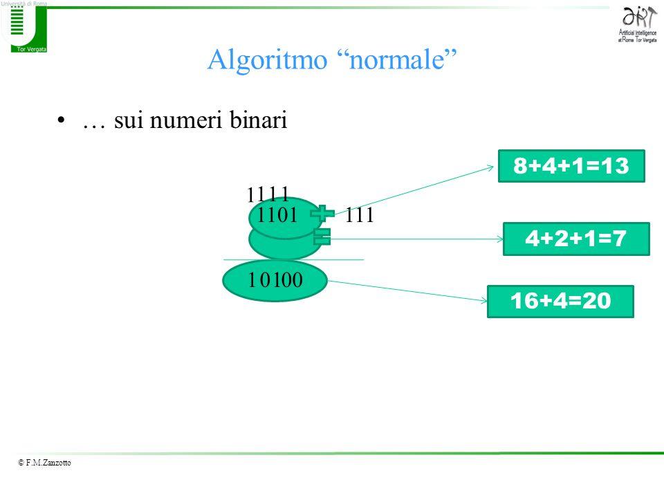 © F.M.Zanzotto Algoritmo normale … sui numeri binari 1101111 0 1 0 1 10 1 1 1 16+4=20 8+4+1=13 4+2+1=7