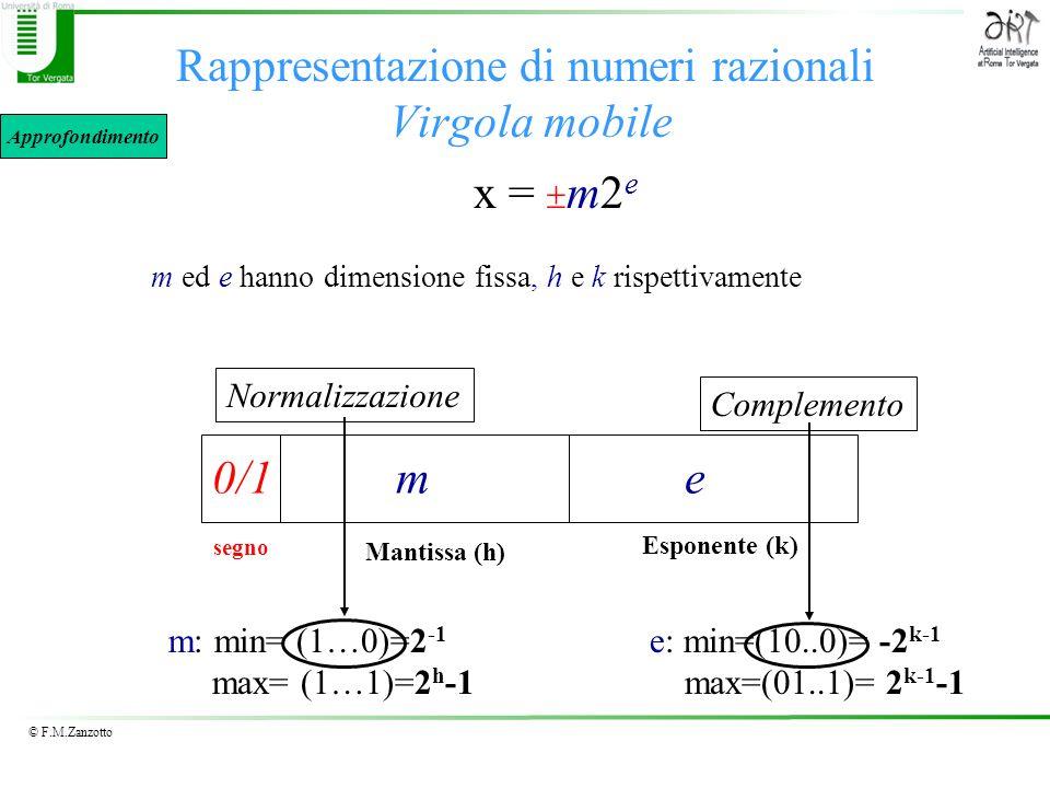 © F.M.Zanzotto Rappresentazione di numeri razionali Virgola mobile x = m2 e m ed e hanno dimensione fissa, h e k rispettivamente e: min=(10..0)= -2 k-