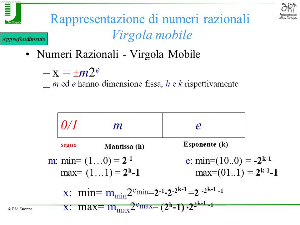 © F.M.Zanzotto Rappresentazione di numeri razionali Virgola mobile Numeri Razionali - Virgola Mobile –x = m2 e – m ed e hanno dimensione fissa, h e k