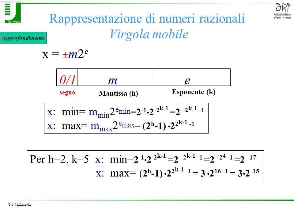 © F.M.Zanzotto Rappresentazione di numeri razionali Virgola mobile x = m2 e segno Mantissa (h) Esponente (k) em0/1 x: min= m min 2 e min =2 -1 2 -2 k-