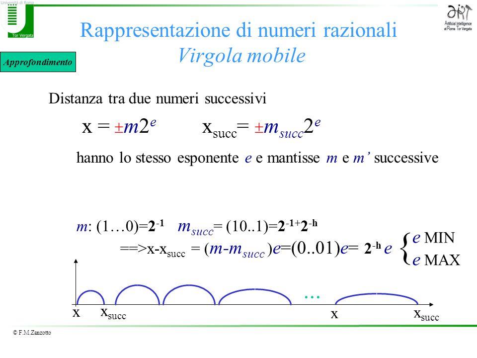 © F.M.Zanzotto Rappresentazione di numeri razionali Virgola mobile Distanza tra due numeri successivi x = m2 e x succ = m succ 2 e hanno lo stesso esp