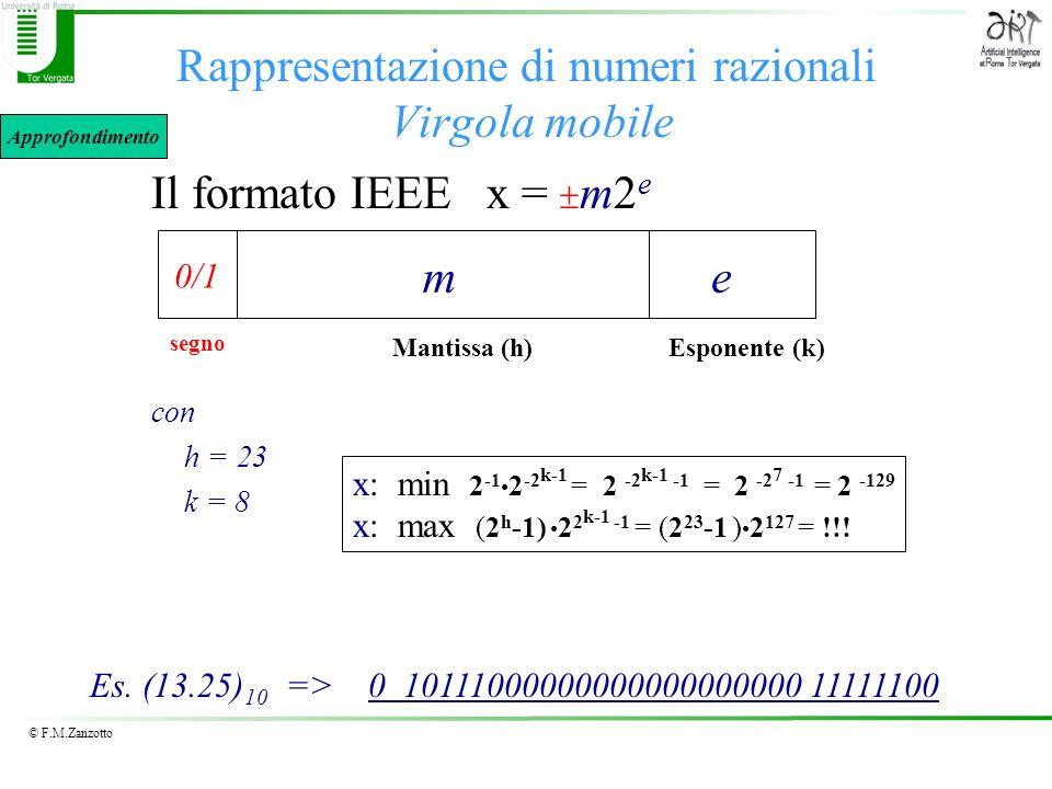 © F.M.Zanzotto Rappresentazione di numeri razionali Virgola mobile Il formato IEEE x = m2 e con h = 23 k = 8 segno Mantissa (h)Esponente (k) em 0/1 x:
