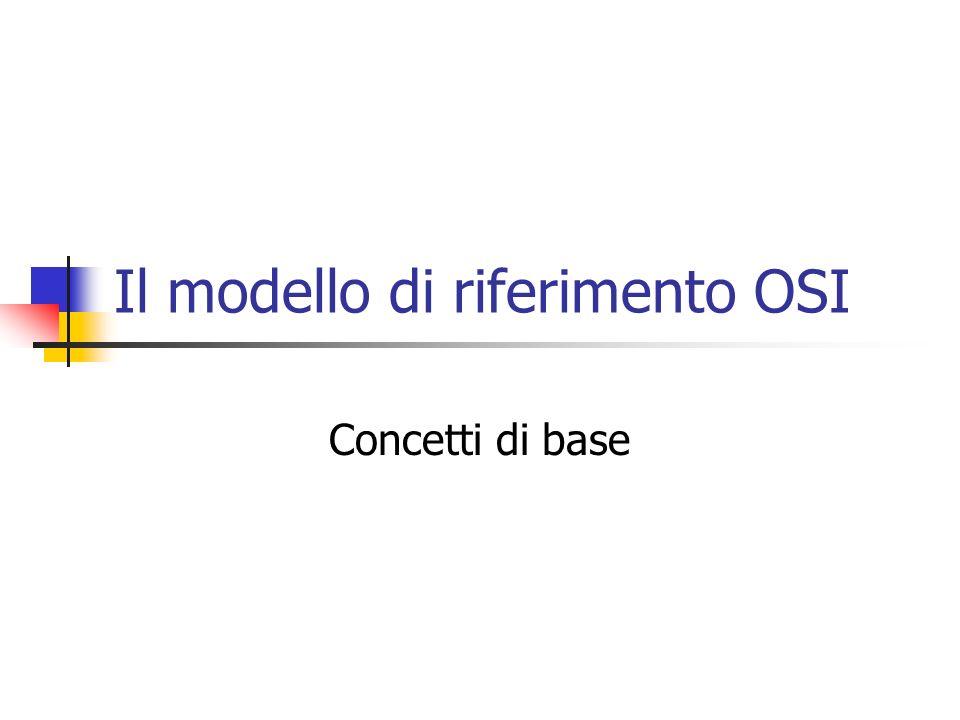 Il modello di riferimento OSI Concetti di base