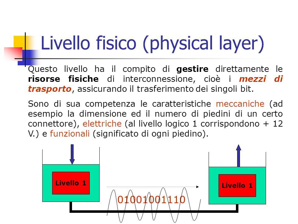 Livello fisico (physical layer) Questo livello ha il compito di gestire direttamente le risorse fisiche di interconnessione, cioè i mezzi di trasporto, assicurando il trasferimento dei singoli bit.