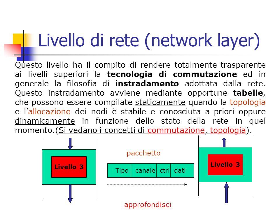 Livello di rete (network layer) Questo livello ha il compito di rendere totalmente trasparente ai livelli superiori la tecnologia di commutazione ed in generale la filosofia di instradamento adottata dalla rete.