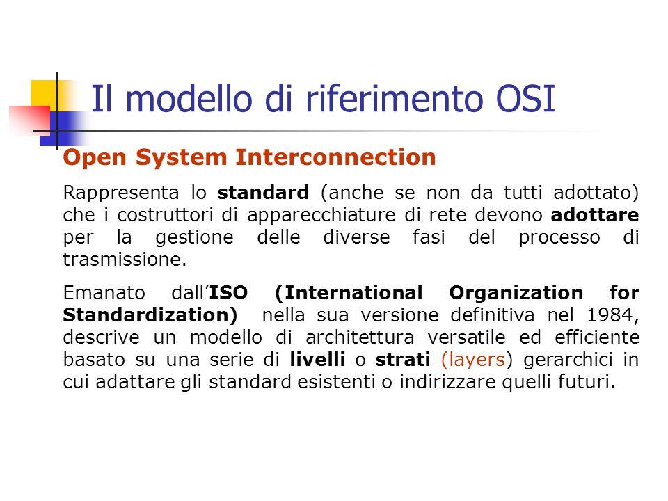 Il modello di riferimento OSI Open System Interconnection Rappresenta lo standard (anche se non da tutti adottato) che i costruttori di apparecchiature di rete devono adottare per la gestione delle diverse fasi del processo di trasmissione.