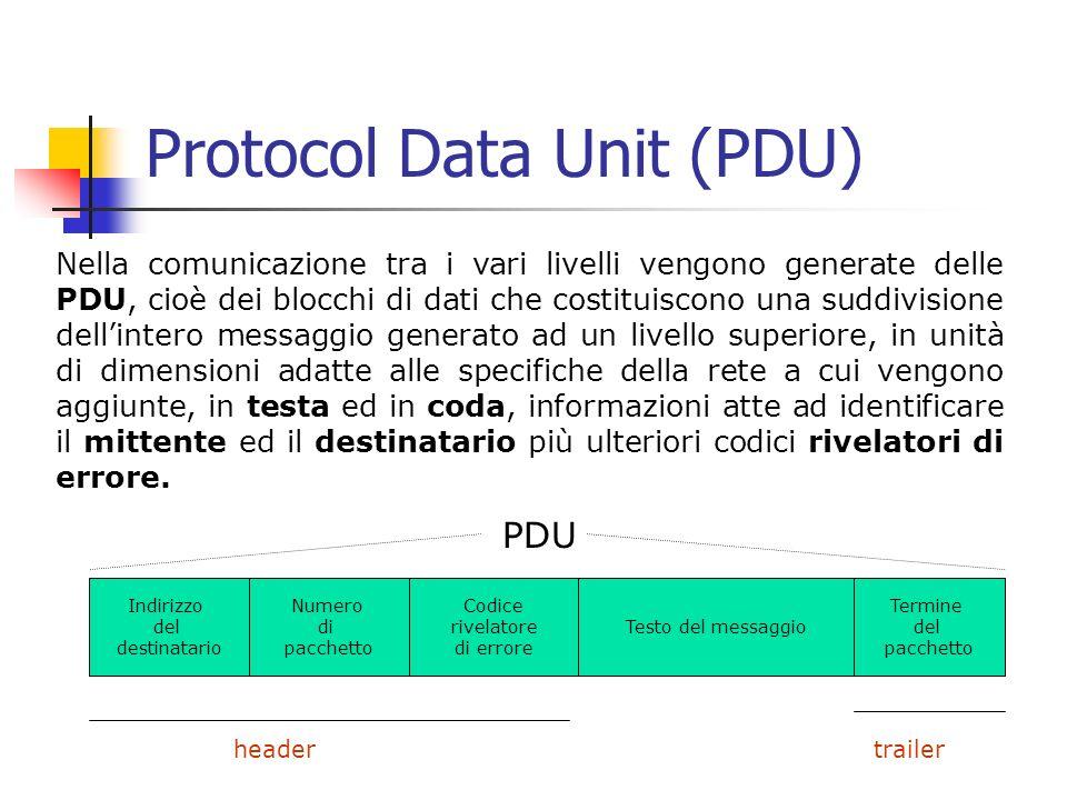 Protocol Data Unit (PDU) Nella comunicazione tra i vari livelli vengono generate delle PDU, cioè dei blocchi di dati che costituiscono una suddivisione dellintero messaggio generato ad un livello superiore, in unità di dimensioni adatte alle specifiche della rete a cui vengono aggiunte, in testa ed in coda, informazioni atte ad identificare il mittente ed il destinatario più ulteriori codici rivelatori di errore.