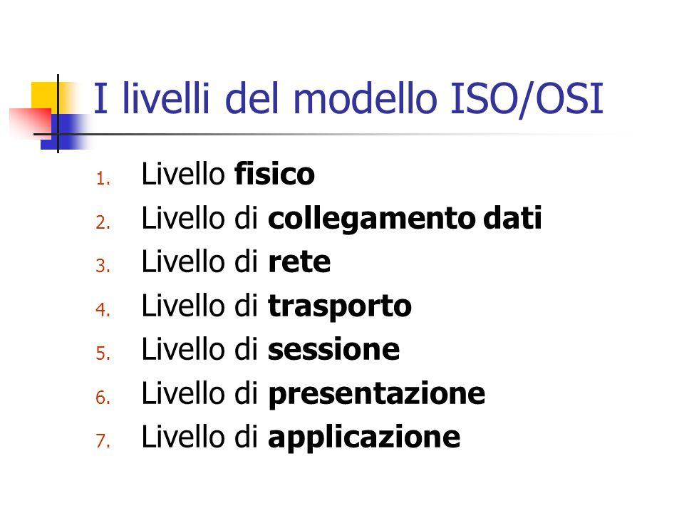 I livelli del modello ISO/OSI 1.Livello fisico 2.