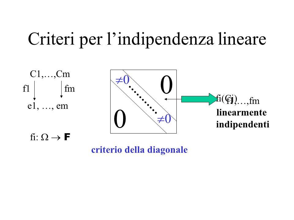 Criteri per lindipendenza lineare C1,…,Cm fi: F f1fm e1, …, em fi(Cj) f1,…,fm linearmente indipendenti 0 0 0 0 criterio della diagonale