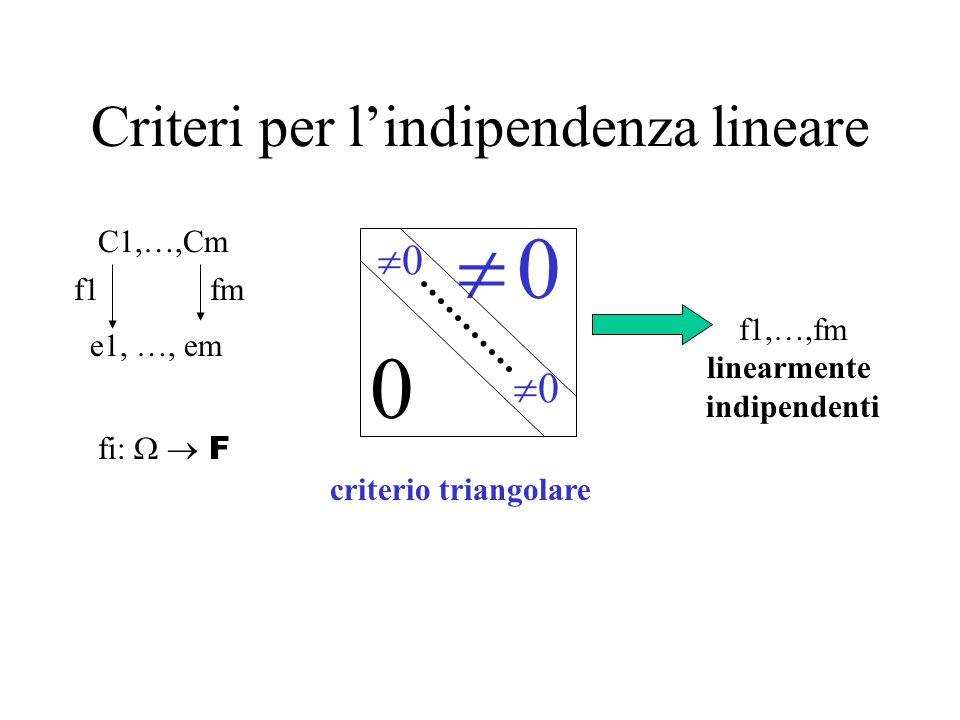 Criteri per lindipendenza lineare C1,…,Cm fi: F f1fm e1, …, em f1,…,fm linearmente indipendenti 0 0 0 0 criterio triangolare
