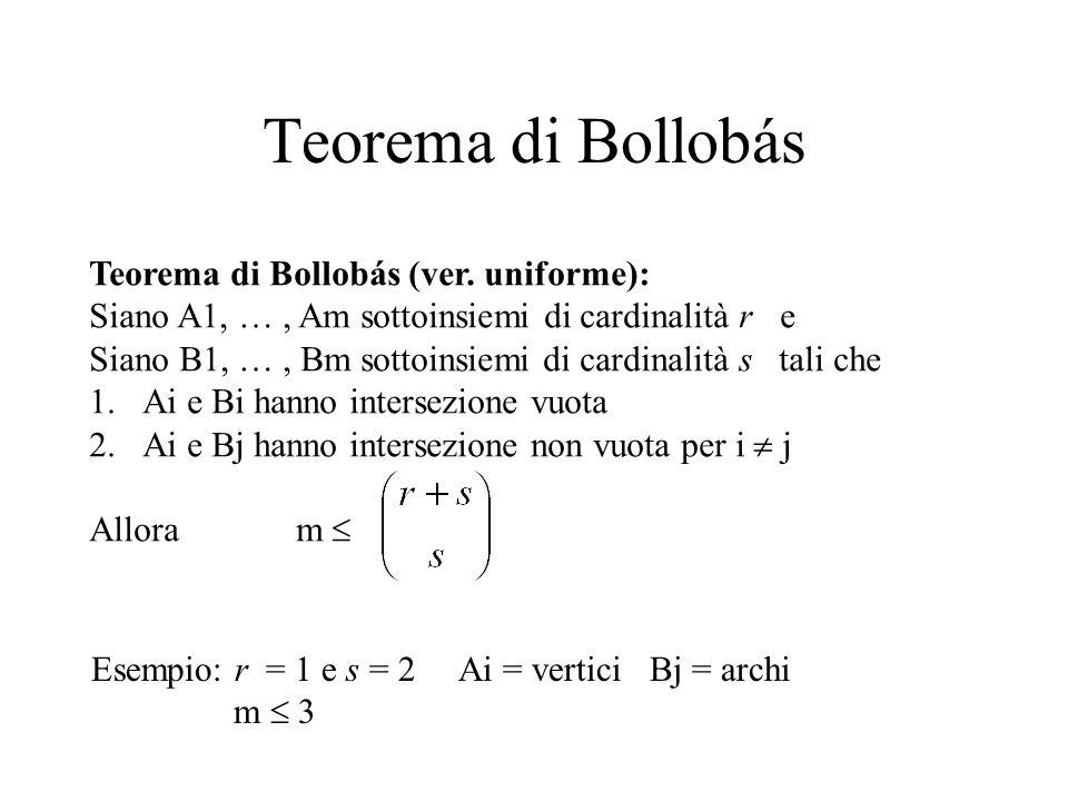 Teorema di Bollobás Teorema di Bollobás (ver. uniforme): Siano A1, …, Am sottoinsiemi di cardinalità r e Siano B1, …, Bm sottoinsiemi di cardinalità s