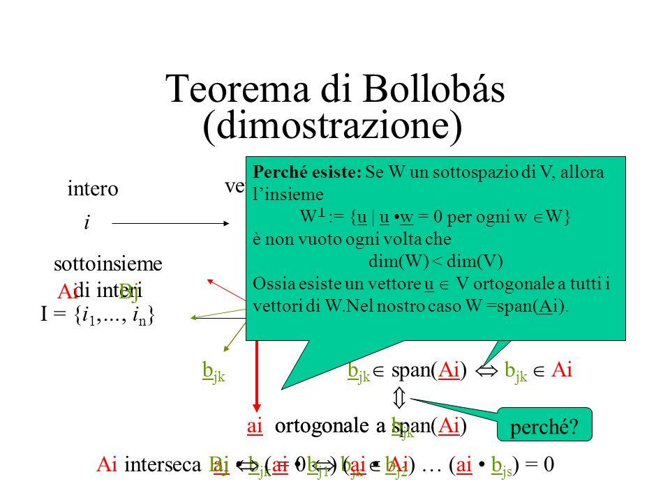 Teorema di Bollobás (dimostrazione) i i = (1, i, i 2,…, i r ) intero vettore di VandermondeVandermonde I = {i 1,…, i n } sottoinsieme di interi sottoi