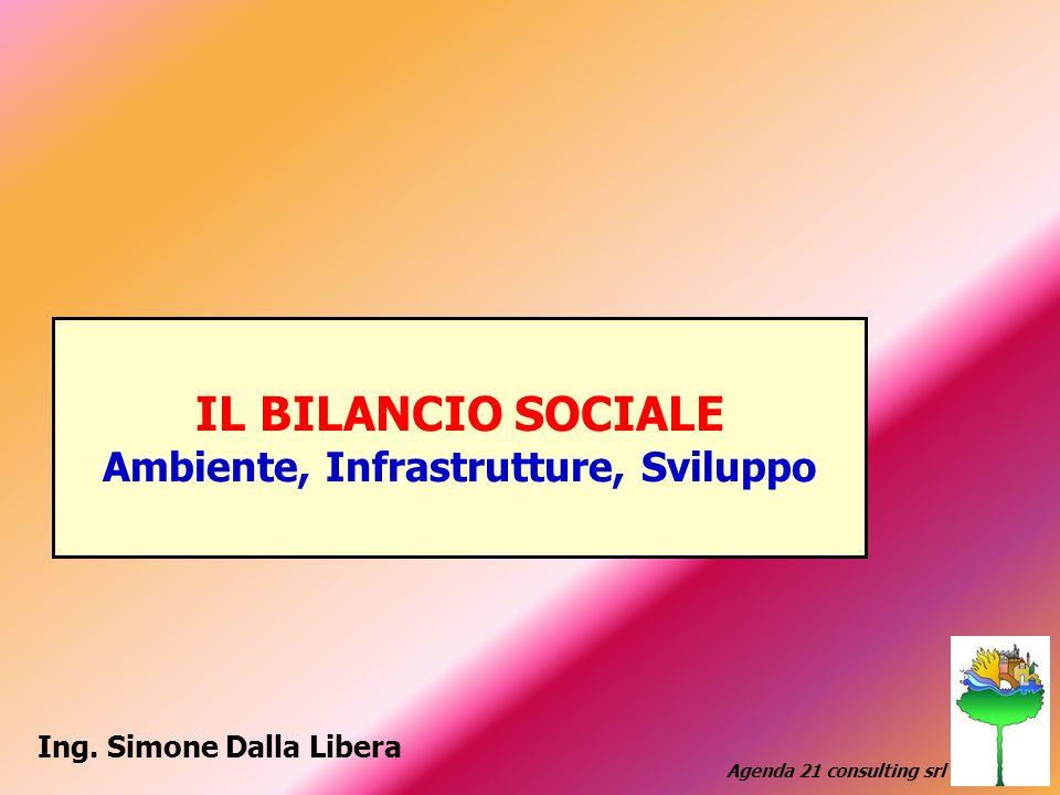 IL BILANCIO SOCIALE Ambiente, Infrastrutture, Sviluppo Agenda 21 consulting srl Ing. Simone Dalla Libera