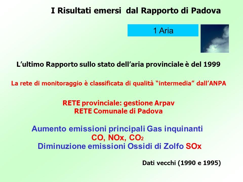 I Risultati emersi dal Rapporto di Padova 1 Aria Aumento emissioni principali Gas inquinanti CO, NOx, CO 2 Diminuzione emissioni Ossidi di Zolfo SOx D