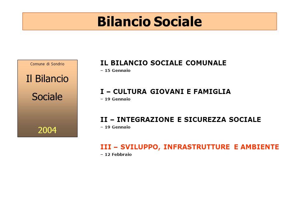 Bilancio Sociale IL BILANCIO SOCIALE COMUNALE – 15 Gennaio I – CULTURA GIOVANI E FAMIGLIA – 19 Gennaio II – INTEGRAZIONE E SICUREZZA SOCIALE – 19 Genn