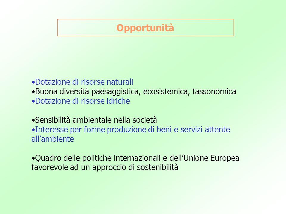 Opportunità Dotazione di risorse naturali Buona diversità paesaggistica, ecosistemica, tassonomica Dotazione di risorse idriche Sensibilità ambientale