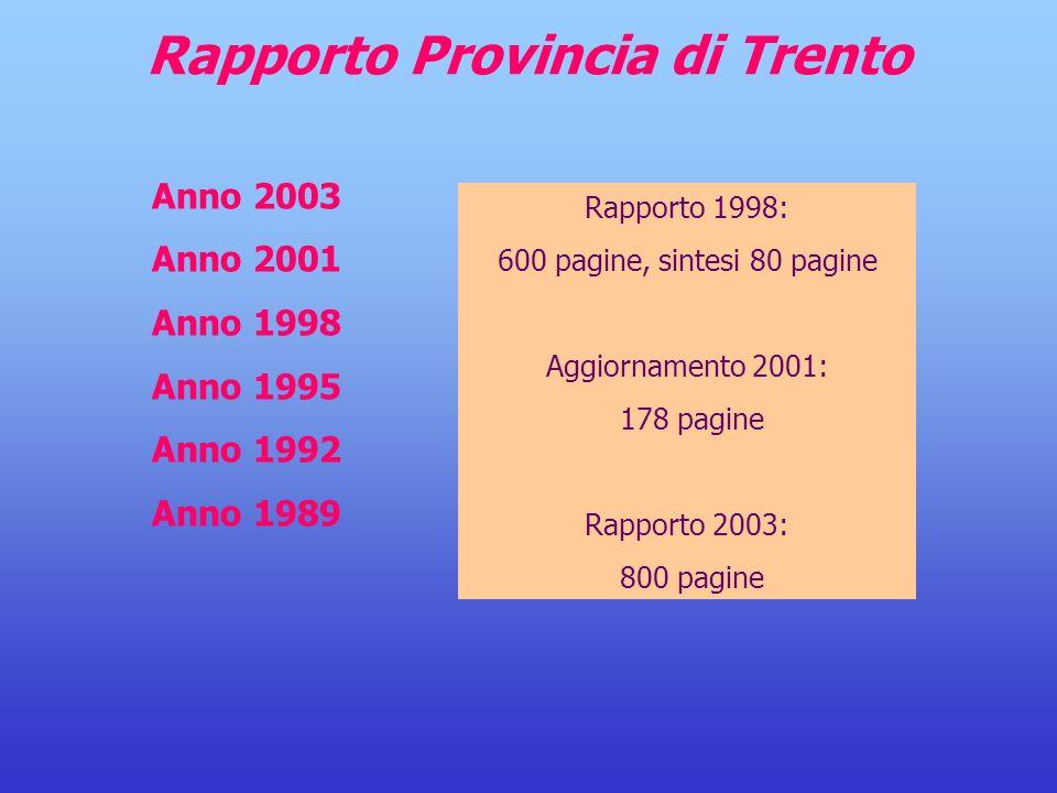 Rapporto Provincia di Trento Anno 2003 Anno 2001 Anno 1998 Anno 1995 Anno 1992 Anno 1989 Rapporto 1998: 600 pagine, sintesi 80 pagine Aggiornamento 20