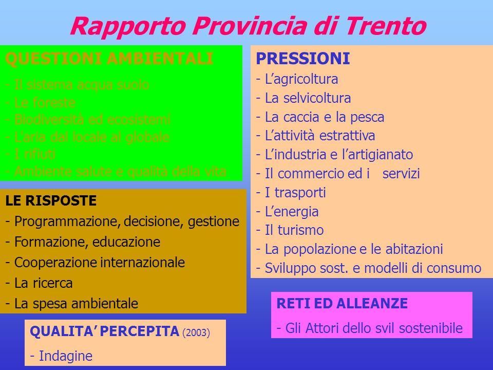Rapporto Provincia di Trento QUESTIONI AMBIENTALI - Il sistema acqua suolo - Le foreste - Biodiversità ed ecosistemi - Laria dal locale al globale - I