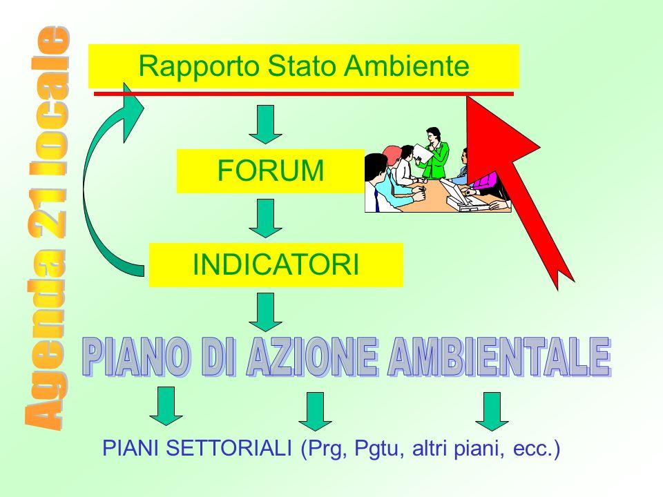 Rapporto Stato Ambiente FORUM INDICATORI PIANI SETTORIALI (Prg, Pgtu, altri piani, ecc.)
