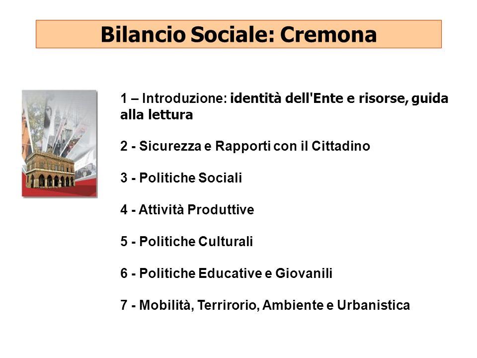 Bilancio Sociale: Cremona 1 – Introduzione: identità dell'Ente e risorse, guida alla lettura 2 - Sicurezza e Rapporti con il Cittadino 3 - Politiche S