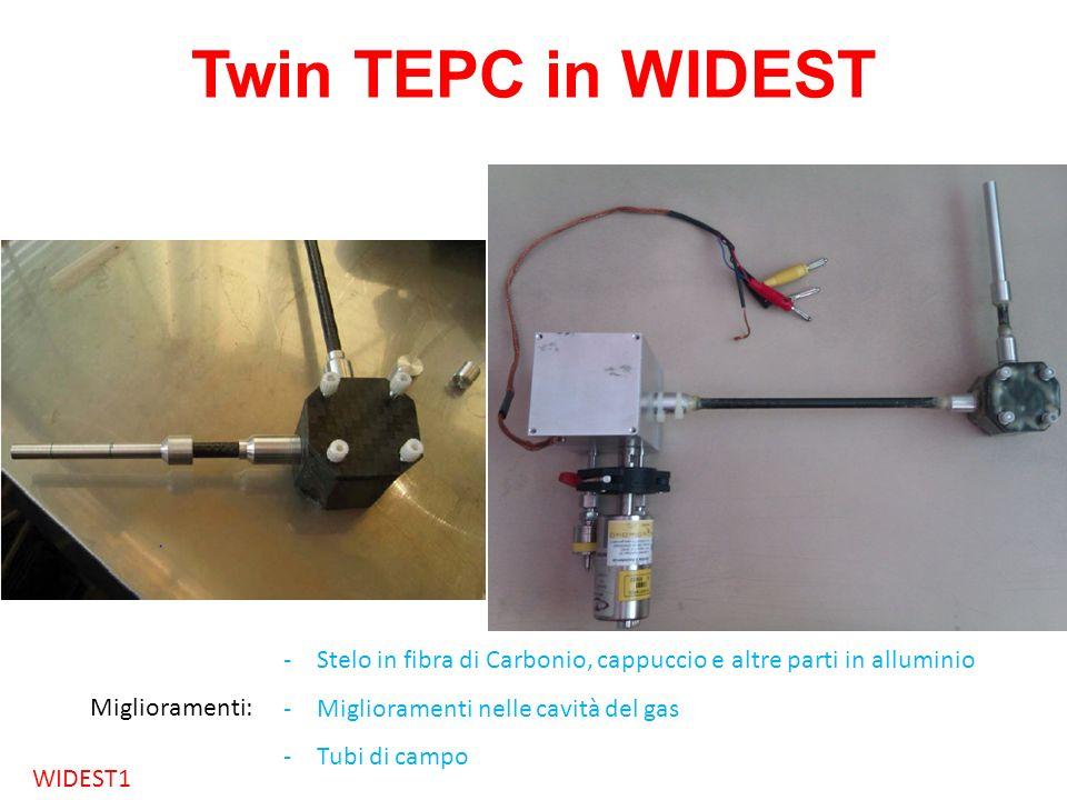 Twin TEPC in WIDEST -Stelo in fibra di Carbonio, cappuccio e altre parti in alluminio -Miglioramenti nelle cavità del gas -Tubi di campo Miglioramenti