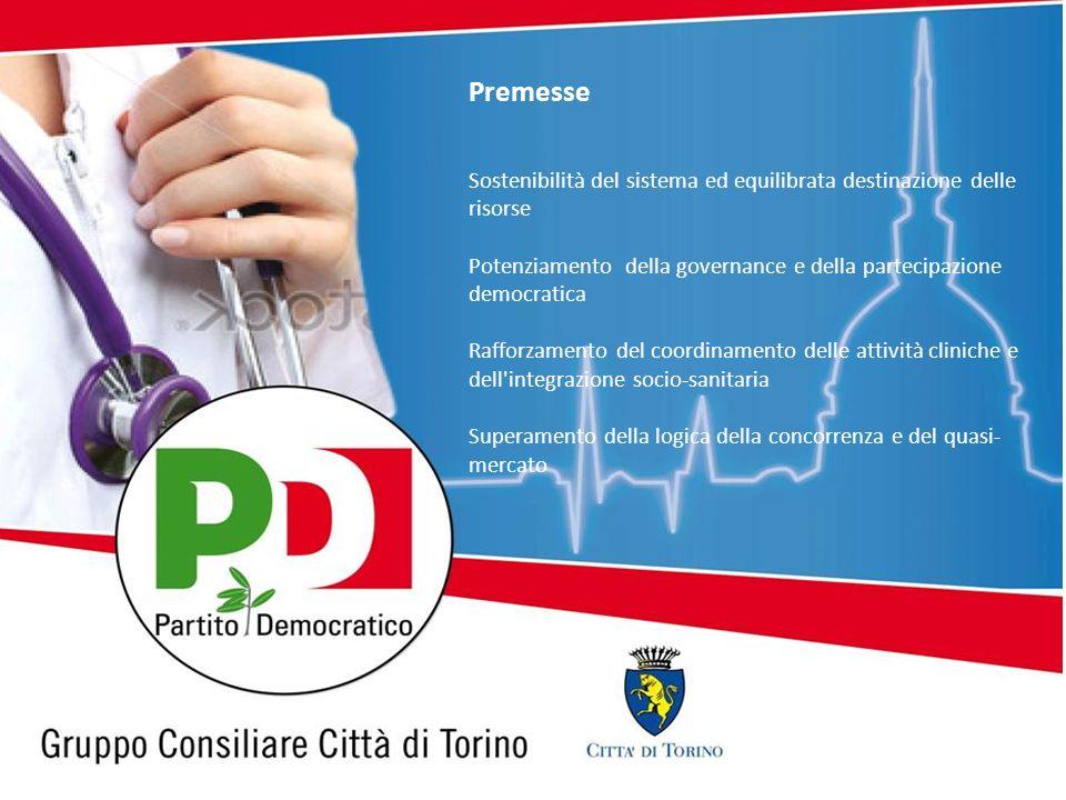Alcune cifre Pazienti in lista dattesa RSA-RAF a Torino: circa 3500 Cure Domiciliari a Torino: circa 6500