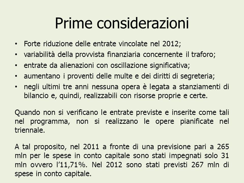 Prime considerazioni Forte riduzione delle entrate vincolate nel 2012; variabilità della provvista finanziaria concernente il traforo; entrate da alie