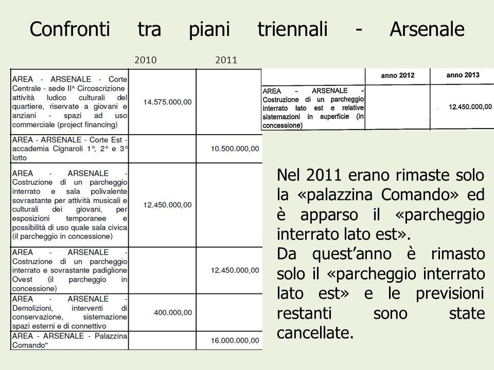 Confronti tra piani triennali - Arsenale 2010 2011 Nel 2011 erano rimaste solo la «palazzina Comando» ed è apparso il «parcheggio interrato lato est».