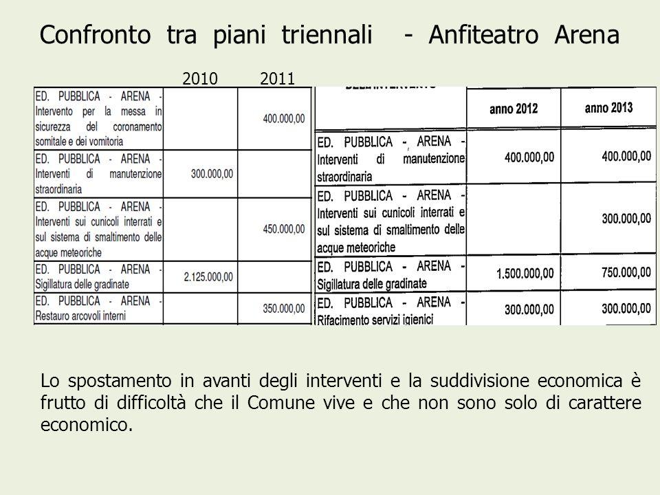 Confronto tra piani triennali - Anfiteatro Arena 2010 2011 Lo spostamento in avanti degli interventi e la suddivisione economica è frutto di difficoltà che il Comune vive e che non sono solo di carattere economico.