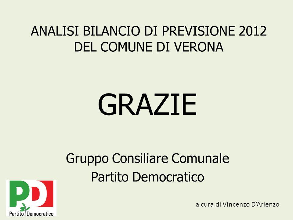 ANALISI BILANCIO DI PREVISIONE 2012 DEL COMUNE DI VERONA GRAZIE Gruppo Consiliare Comunale Partito Democratico a cura di Vincenzo DArienzo