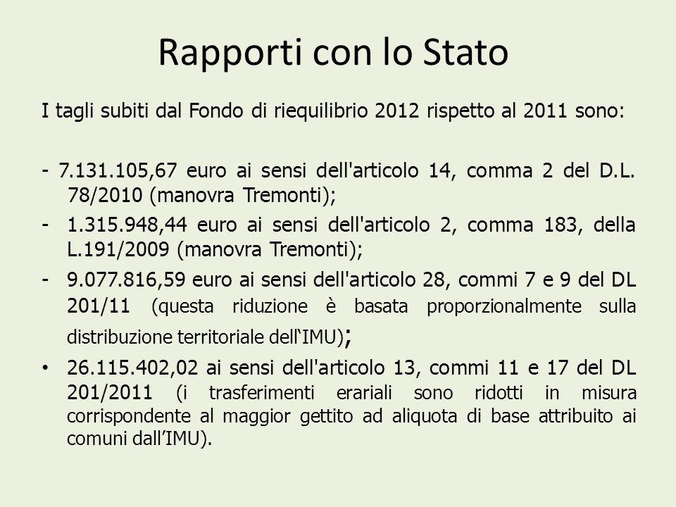Rapporti con lo Stato I tagli subiti dal Fondo di riequilibrio 2012 rispetto al 2011 sono: - 7.131.105,67 euro ai sensi dell articolo 14, comma 2 del D.L.