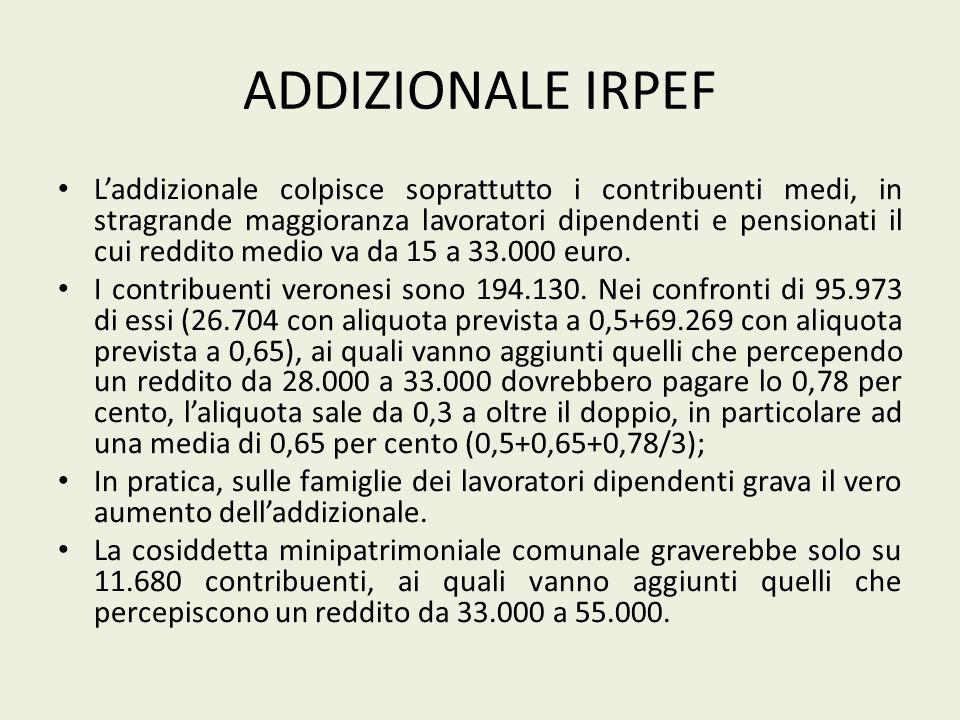 ADDIZIONALE IRPEF Laddizionale colpisce soprattutto i contribuenti medi, in stragrande maggioranza lavoratori dipendenti e pensionati il cui reddito medio va da 15 a 33.000 euro.