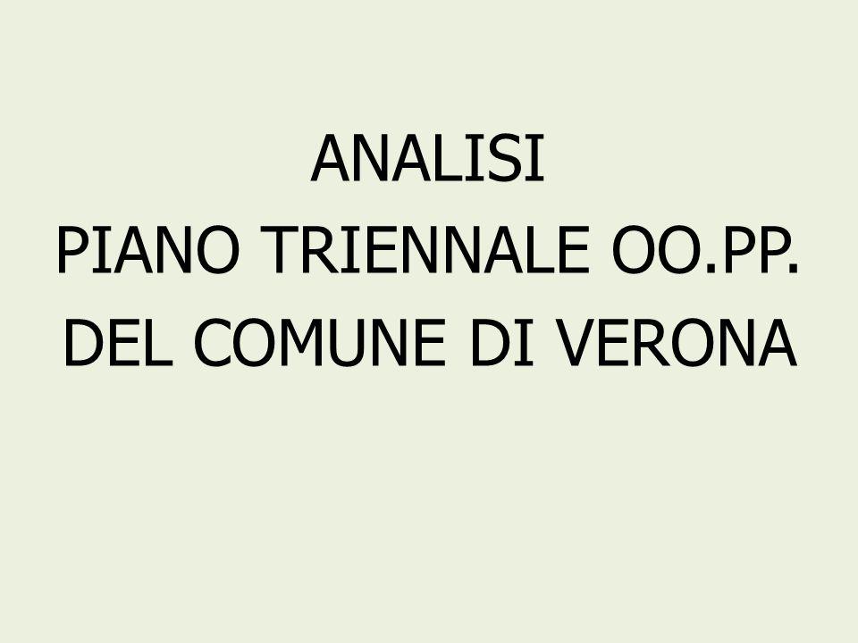 ANALISI PIANO TRIENNALE OO.PP. DEL COMUNE DI VERONA