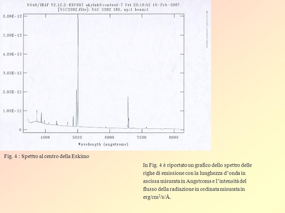 In Fig. 4 è riportato un grafico dello spettro delle righe di emissione con la lunghezza donda in ascissa misurata in Angstroms e lintensità del fluss