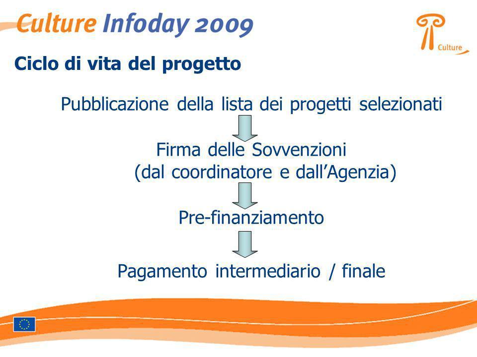 Ciclo di vita del progetto Pubblicazione della lista dei progetti selezionati Firma delle Sovvenzioni (dal coordinatore e dallAgenzia) Pre-finanziamen
